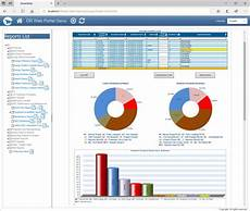 Downtime Chart Machine Downtime Reports And Dashboards Dream Report