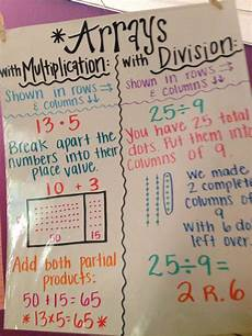 Common Core Anchor Charts 13 Best Images About Anchor Charts On Pinterest Models