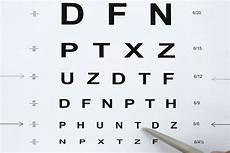 Eye Sight Chart Snellen Eye Chart For Testing Vision