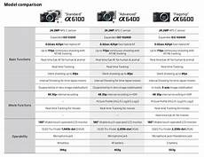 Sony Camera Comparison Chart How Do Sony A6100 A6400 Amp A6600 Mirrorless Cameras Compare