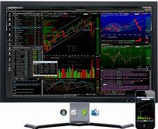 Best Technical Charting Software Tc2000 Version 18