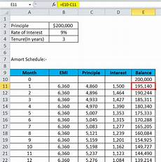 Auto Loan Amortization Table Excel Amortization Formula Calculator With Excel Template