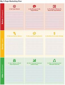 1 Page Marketing Plan The 1 Page Marketing Plan