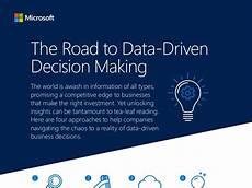 Data Driven Decision Making Infographic The Road To Data Driven Decision Making