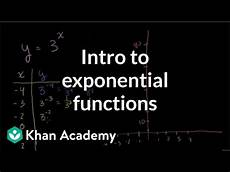 Myeducationpath Com Trigonometry And Precalculusonline