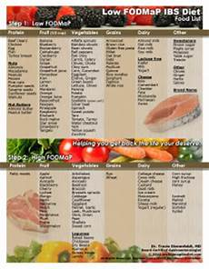 Complete Diet Chart Why Is Your Low Fodmap Food List Different Than One I Saw