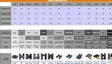 Binocular Size Chart Binocular Buyer Amp User Guides