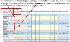 Monthly Spending Understanding Your Monthly Spending Plan Moneyminderonline
