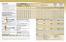 Easton Shaft Size Chart Overview For Ieckert1207