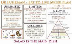 Liver Swelling Diet Chart Eat To Live 6 Week Chart Eat To Live Diet Eat To Live 6