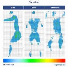 ghostbed mattress review sleepopolis