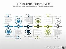 Cool Timeline Projects Timeline Template For Powerpoint Great Project Management