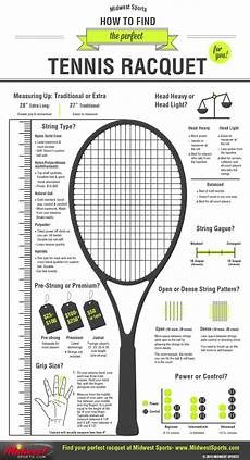 Prince Tennis Racquet Grip Size Chart How To Choose A Tennis Racquet Guide Love Tennis Blog