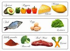 Vitamin Food Chart Pdf Vitamin A Rich Foods Deficiency Symptoms And Diseases