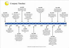 Examples Of Timeline Company History Timeline Created With Timeline Maker Pro