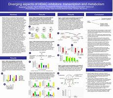 scientific poster samples best medicine scientific poster with images research