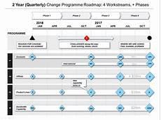Program Roadmap Template Powerpoint Change Programme Roadmap Template