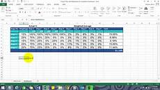 Project Schedule In Excel Create Project Plan In Excel Youtube