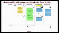 Canvas Business Model Business Model Canvas For A Non Profit Organization Youtube
