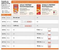 Tylenol Motrin Chart Pediatric Motrin Dosing Information Sheet Print Out For