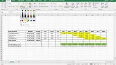 Manpower Chart Excel How To Make An S Curve In Excel From Ms Project In