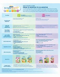 Baby Feeding Guide Nestle Baby Feeding Guide Free Download