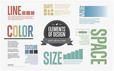 Basic Elements Of Research Design Elements Of Art Elements Of Design Infographic Ipad Art Room