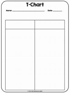 Blank T Chart Template Who S Who And Who S New How To Use T Charts In Math Class
