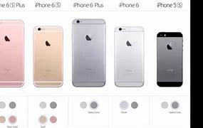 Image result for iPhone Size Comparison 6 vs 6s