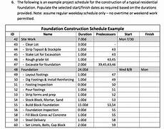 Residential Construction Scheduling Solved 6 The Following Is An Example Project Schedule Fo