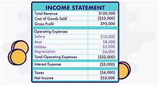 Calculating Expenses Do You Know How To Calculate Your Net Income Intuit