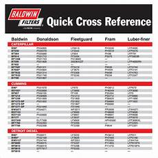 Motorcraft Filter Chart Hydraulic Filter Element The Ultimate Guide Filson Filter