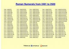 Roman Numbers 1 To 1000 Chart 10 What Is The Roman Numeral For 10000 Proposal Resume
