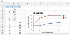 Google Sheets Multiple Charts Create A Google Sheets Chart With Multiple Data Ranges
