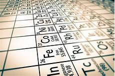tavola dei metalli fuoco sugli elementi chimici dei metalli di transizione