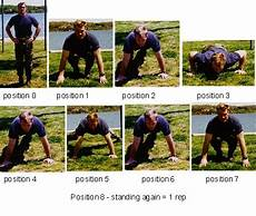 Navy Seal Weight Training Workout Stew Smith Eoua Blog