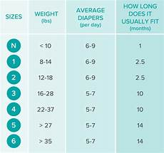 Babyganics Diaper Size Chart Baby Growth Chart The First 24 Months Pampers Com