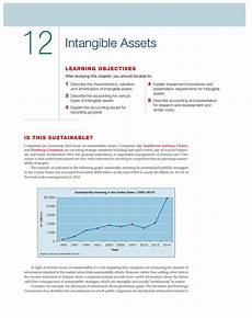 197 Intangible Assets Intermediate Accounting 16e Chapter 12 Intangible Assets