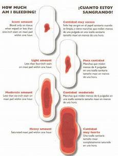 Could A Light Period Mean Im Spotting After Pap Smear Med Health Daily