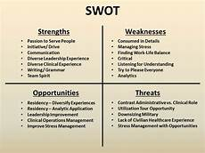 Examples Of Personal Strengths And Weaknesses Personal Swot Tammy Smoak S Baylor View