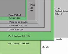 Image Pixel Size Chart Click On The Diagram To See It At 1 1 Pixel Size Mobile