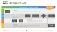 Swim Chart Template Swim Lane Flowchart Swim Lane Diagram Process Map