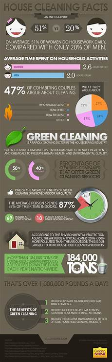 Cleaner Company Names List Of 37 Catchy House Cleaning Slogans Brandongaille Com