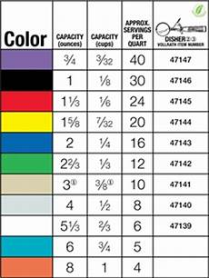 Foodservice Scoop Sizes Chart Portion Size Portion Control Scoop Size Chart