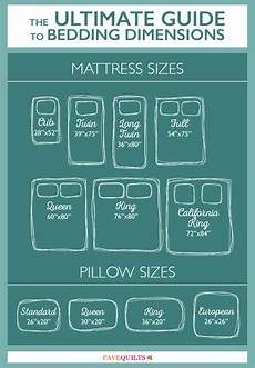 Bed Comforter Size Chart Free Printables Yardage Charts Amp Bedding Dimensions