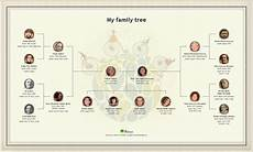 Family Tree Format Online Create A Beautiful Family Tree Chart Online Amp Print It As