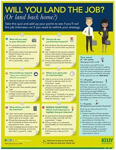 Job Interview Quiz Take This Quiz And Find Out If You Re Ready For Your Next