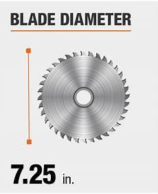 Saw Blade Light Makita 15 Amp 7 1 4 In Corded Lightweight Magnesium
