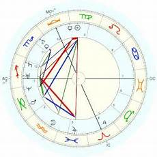 Marbles Natal Chart Marbles Horoscope For Birth Date 15 September 1986