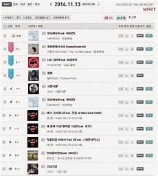 Kpop Chart Mnet Kyuhyun S Solo Debut At Gwanghwamun Receives An All Kill
